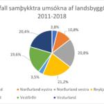 Skattfrádráttur rannsókna- og þróunarverkefna